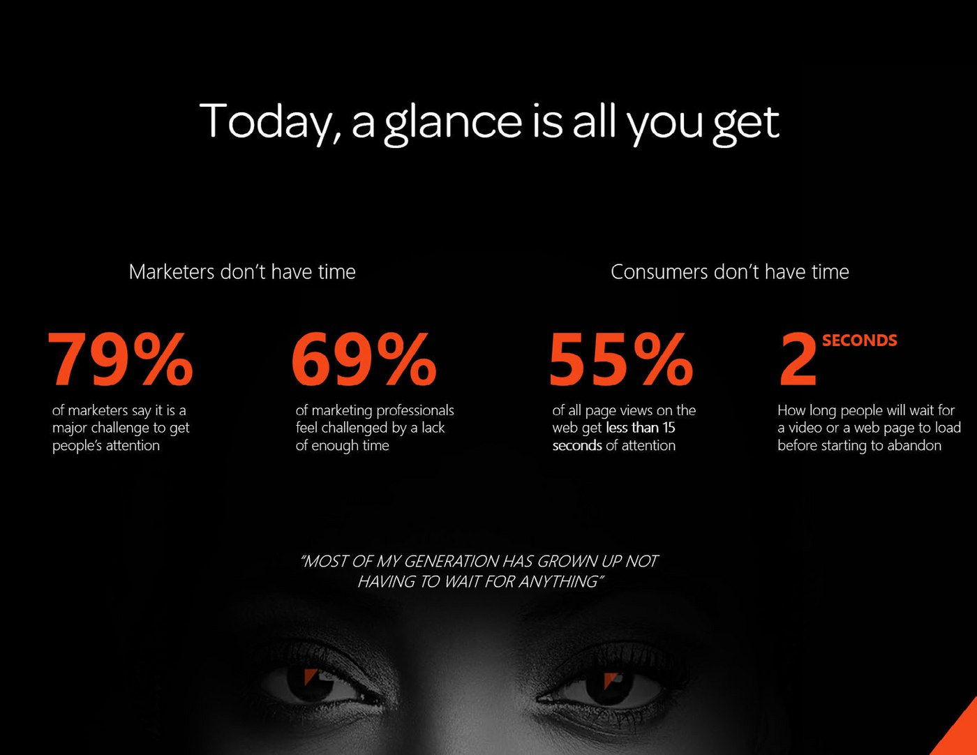 Stats That Show Why Time Is the New Currency for CMOs