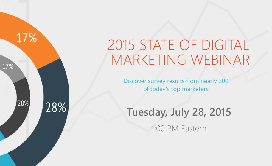 The State of Digital Marketing Webinar