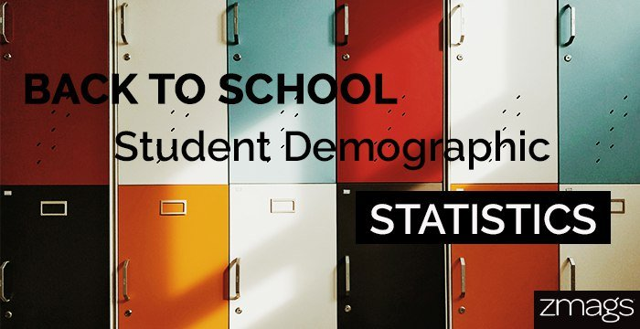 Back To School: Capitalizing On Student Demographic